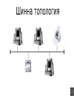 Шинна топология