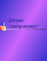 Диаграма спектър-светимост