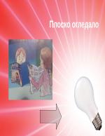 Плоско огледало