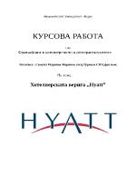 Хотелиерската верига Hyatt