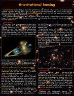 Gravitational Lensing - Гравитационна леща