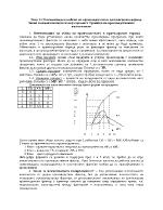 Оптимизация на обема на производството в краткосрочен период