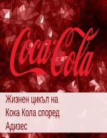 Жизнен цикъл на Кока Кола според Адизес