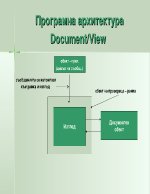Програмна архитектураDocumentView