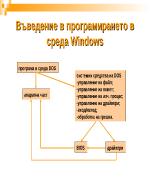 Въведениe в програмирането в среда Windows