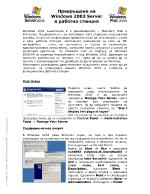 Превръщане на Windows 2003 Server в работна страница