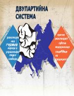 Политически партии през 19 век в България