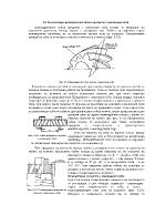 Еволвентни цилиндрични зъбни предавки с наклонени зъби