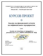 Анализ на печалбата от продажби и рентабилността на АМУРА КОНСЕРВ 68 ООД