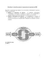 Въведение в методологията за управление на проекти на PMI