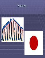 Япония - презентация за ученици