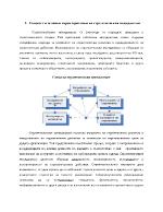 Еволюция на стратегическия мениджмънт
