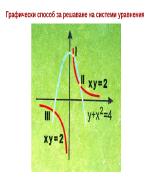 Графики на функции