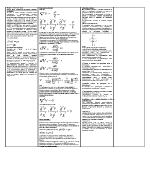 Уравнения на Поасон и Лаплас