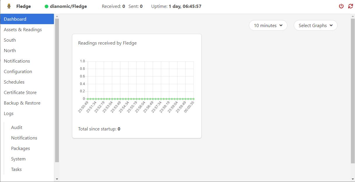 Fledge GUI dashboard