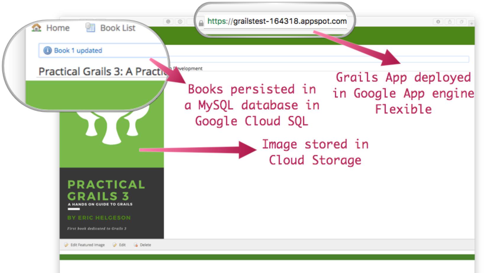 Grails app deployed in Google Cloud
