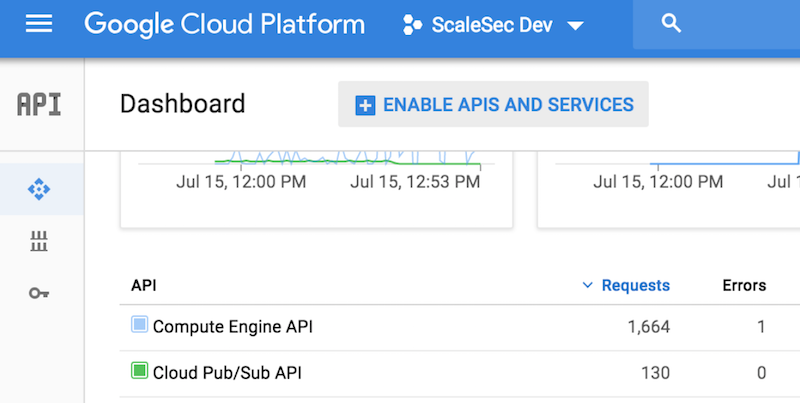 Enable Cloud APIs