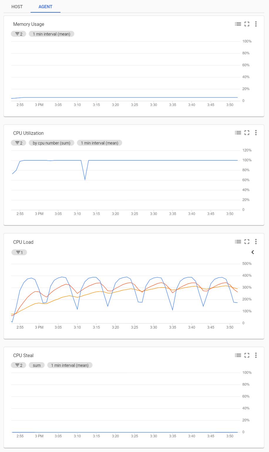 Monitoring agent metrics