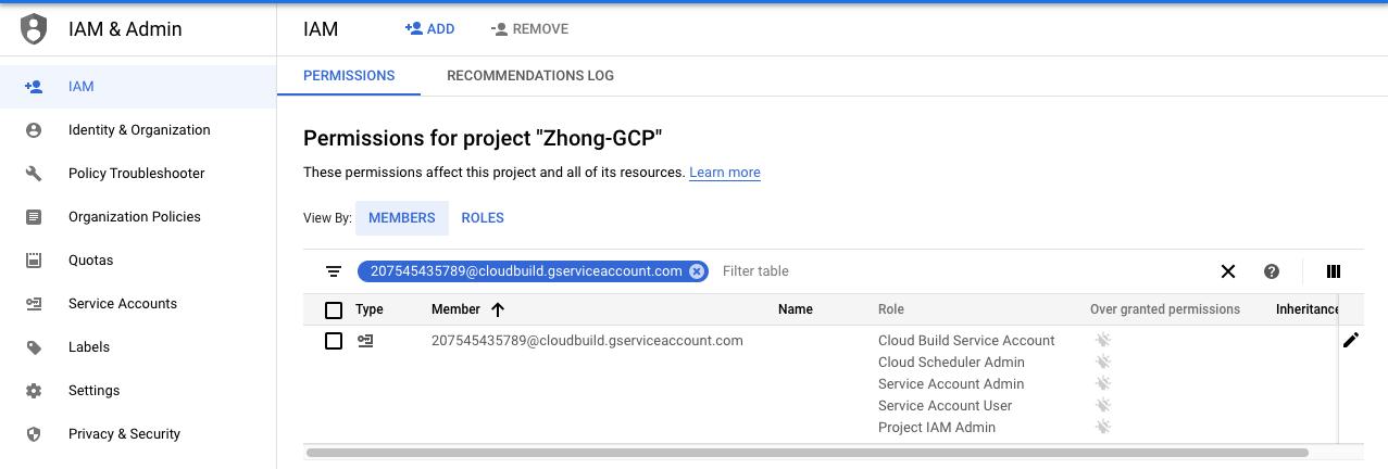 Cloud Build_status
