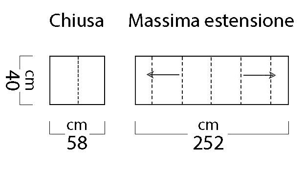 Dimensione panca box