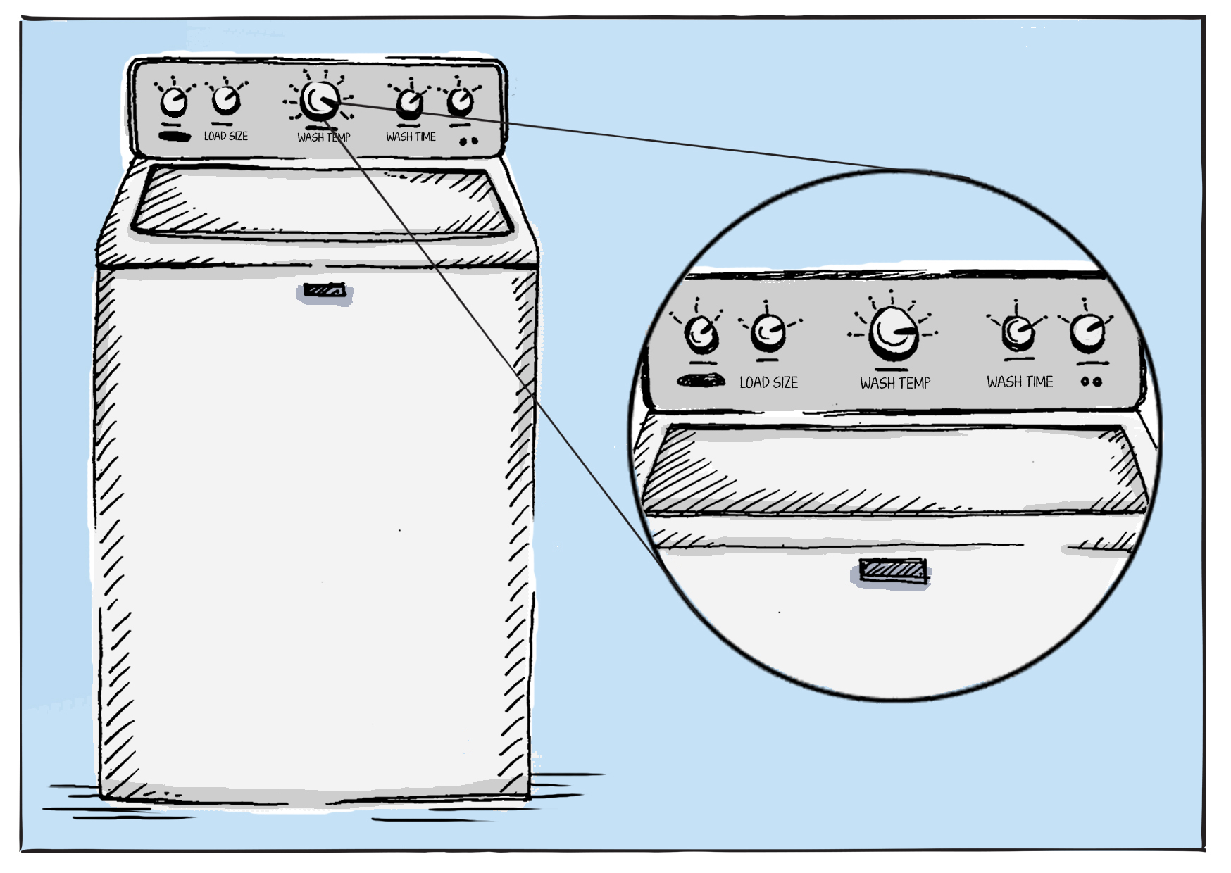 How To Clean a Top Loading Washing Machine | Apartment Therapy