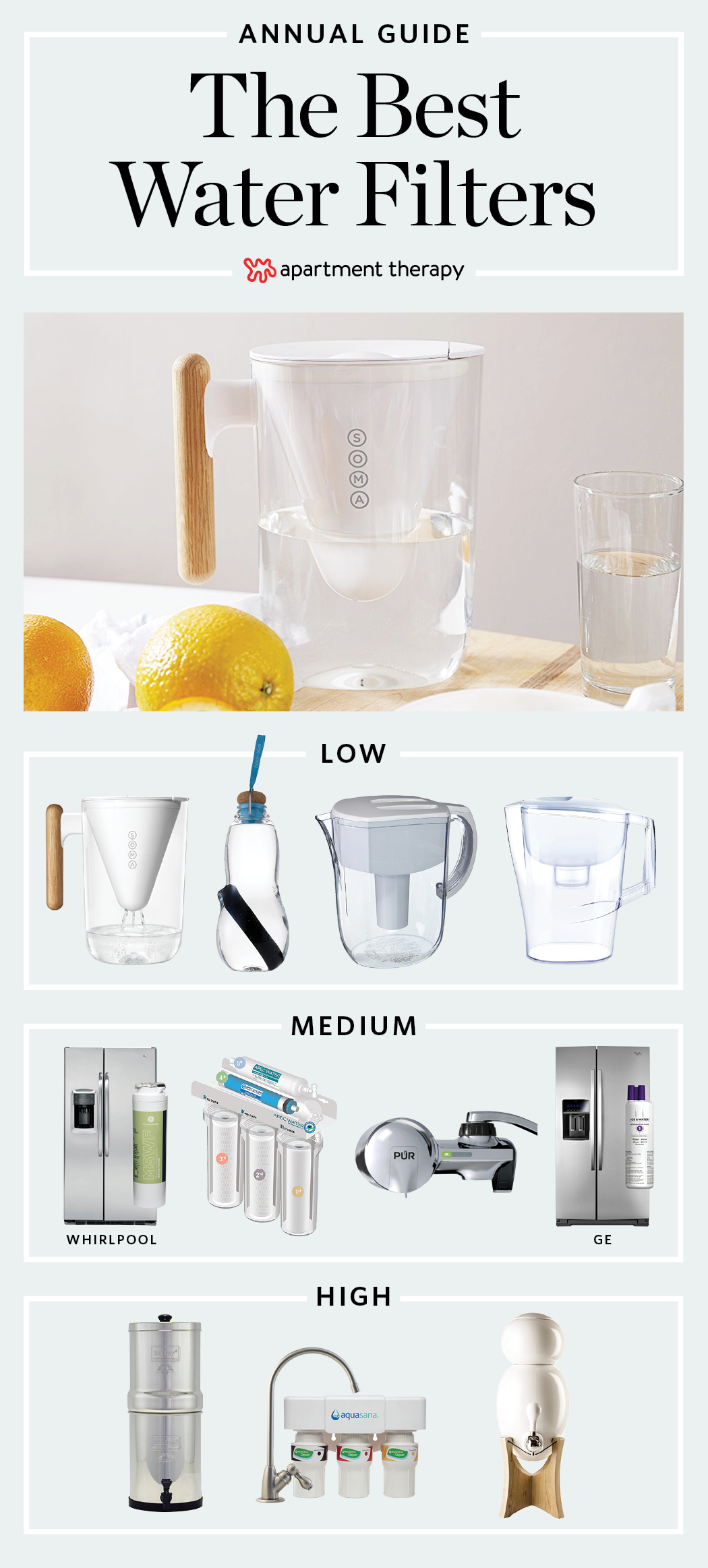 Top 10: The Best Water Filters of 2016 | Apartment Therapy