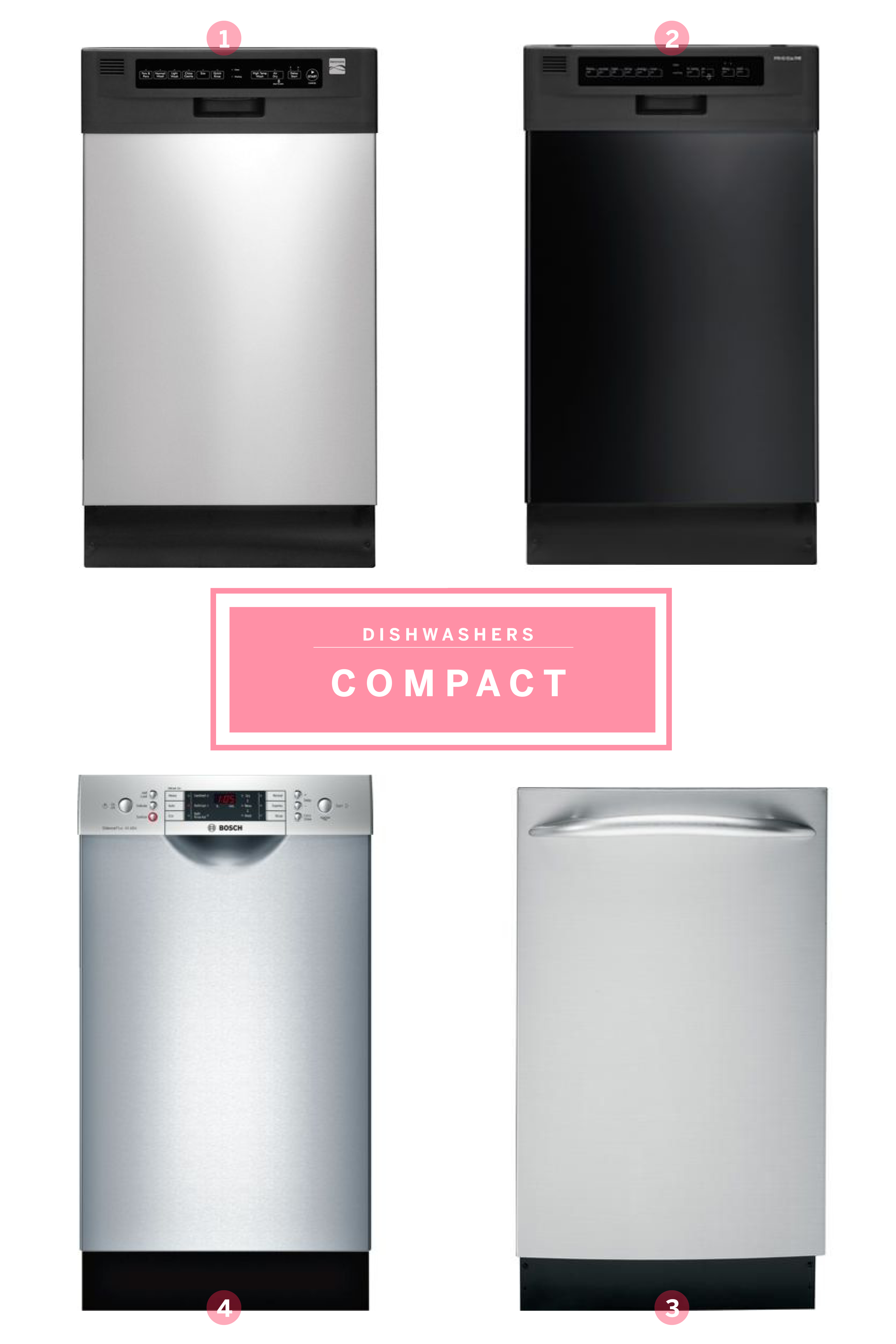 Well Designed Compact Appliances for Small Kitchens ...