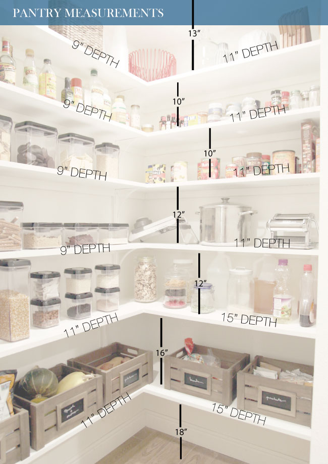 Pantry Upgrades and Organization Improve Your Kitchen ...