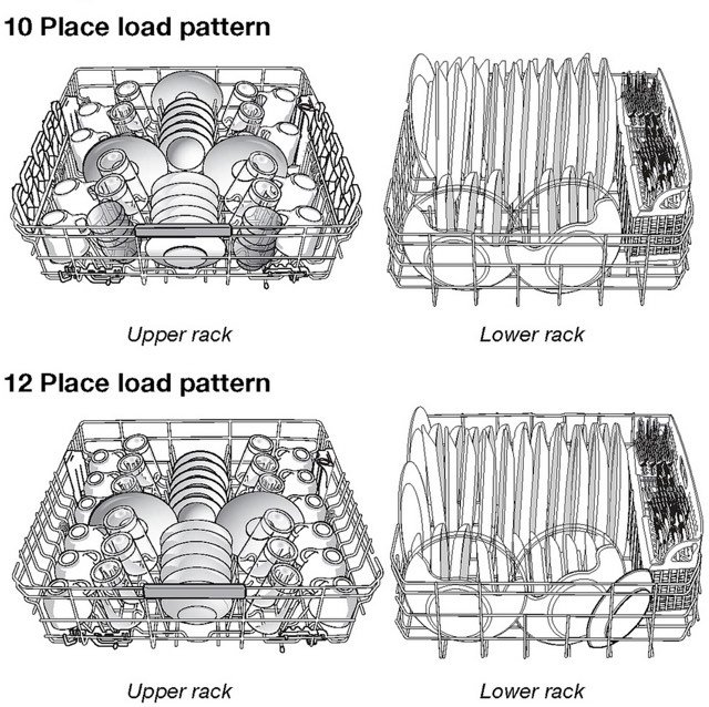 The Correct Way To Load Dishes For Every Major Dishwasher Brand As Shown In Their Manuals Kitchn