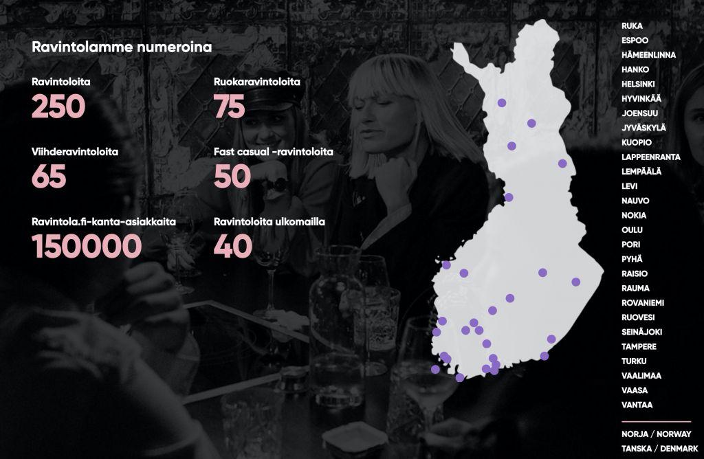 NoHo Partners Oyj:n ravintolat numeroina ja kartalla