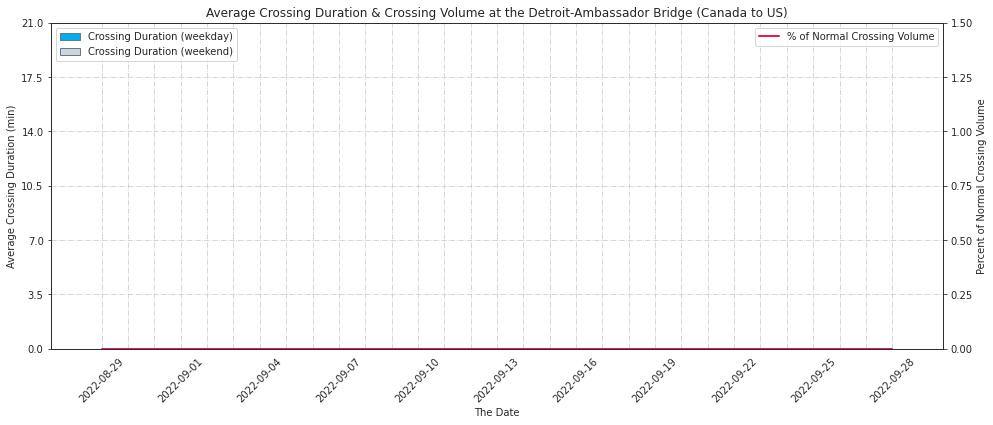 Detroit-border