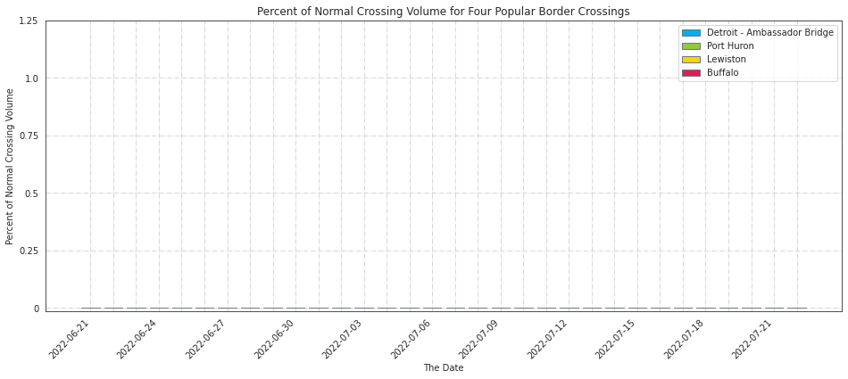 Normal-crossing-volume