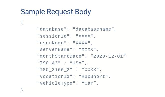Sample request body