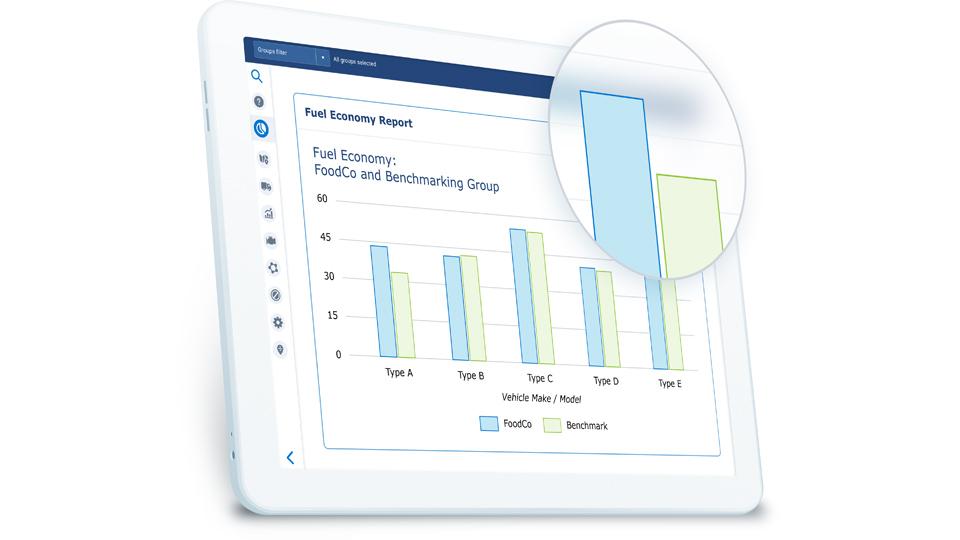显示燃油经济性报告的屏幕