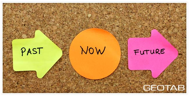 past, now and future on sticky notes