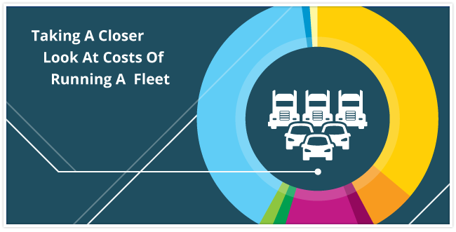 Graphic of 3 transport trucks with 3 cars in front of them and doughnut chart surrounding them