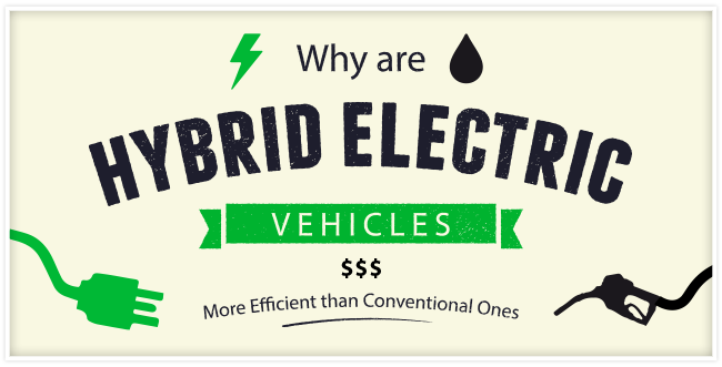 """Why are Hybrid Electric Vehicles More Efficient than Conventional Ones"" in writing with a green lighting bolt, a black oil drop, a black fuel pump and a green charging plug"