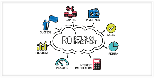 """ROI - Return on Investment"" in a cloud with related words branching off, such as, progress, capital, measure and more"