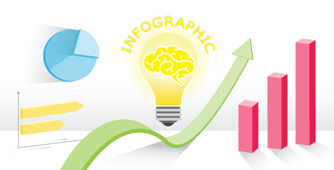 The New Essential Skill for Managers: Information Graphics