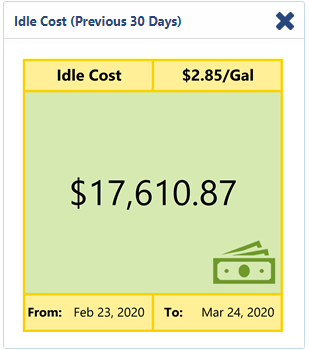 Idle-cost