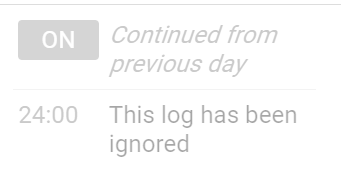 Ignored-log