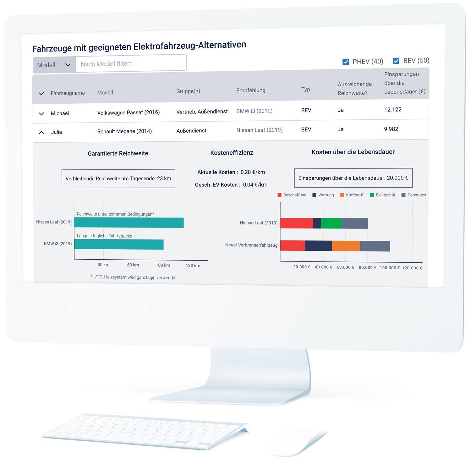 EVSA-Dashboard auf einem Computer
