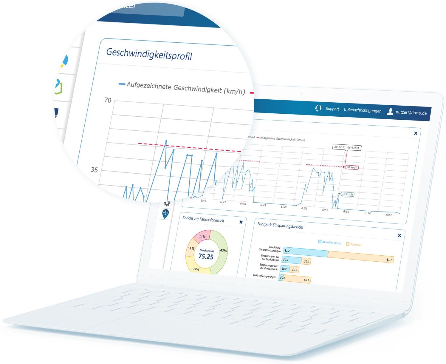 Geschwindigkeitsprofil- Bericht auf der MyGeotab-Benutzeroberfläche auf weißem Laptop