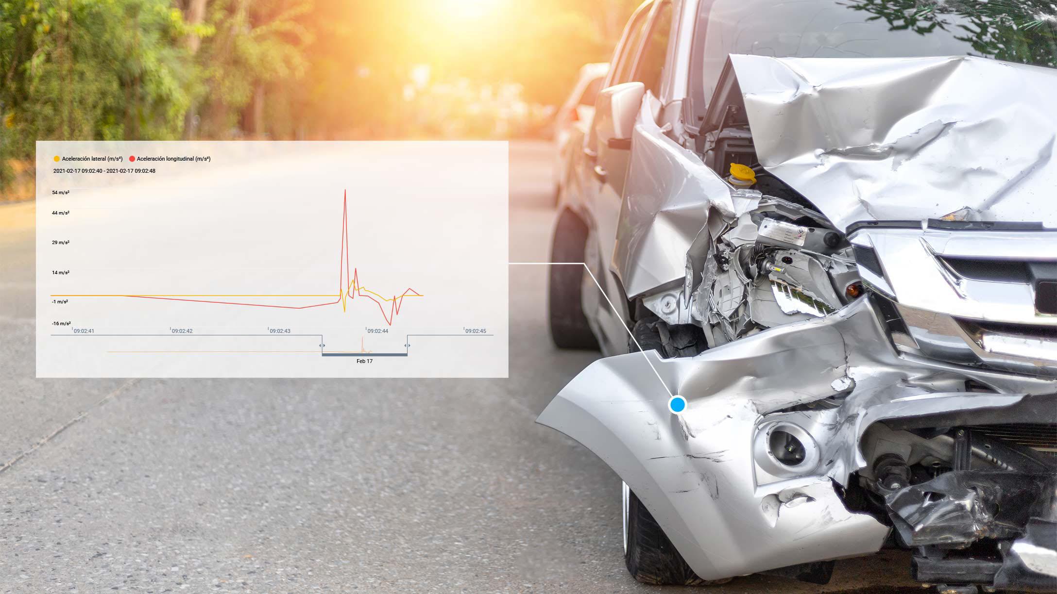 Coche tras un accidente con gráfico de reconstruction de colisiones de Geotab