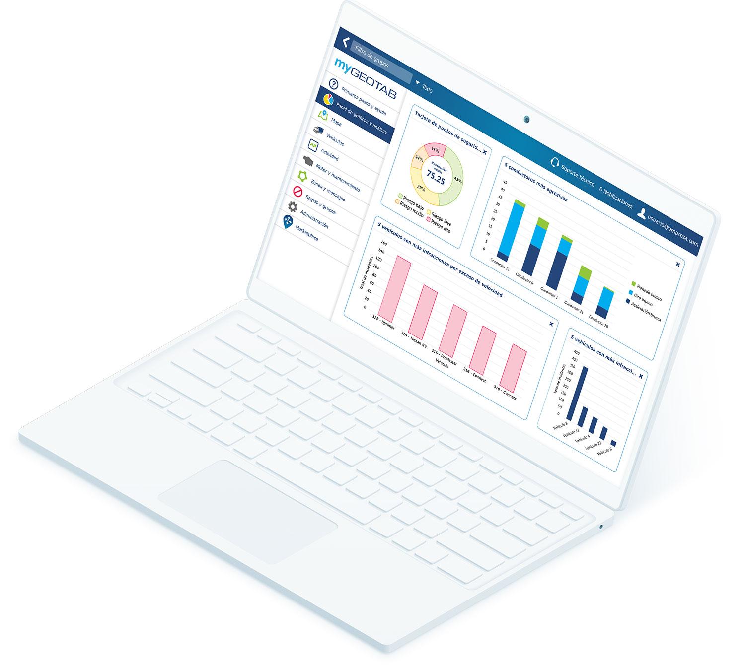 Panel de gráficos de MyGeotab en un portátil blanco