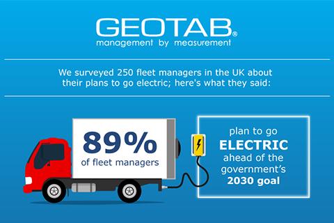 Animated truck showcasing statistics found in Geotab's study