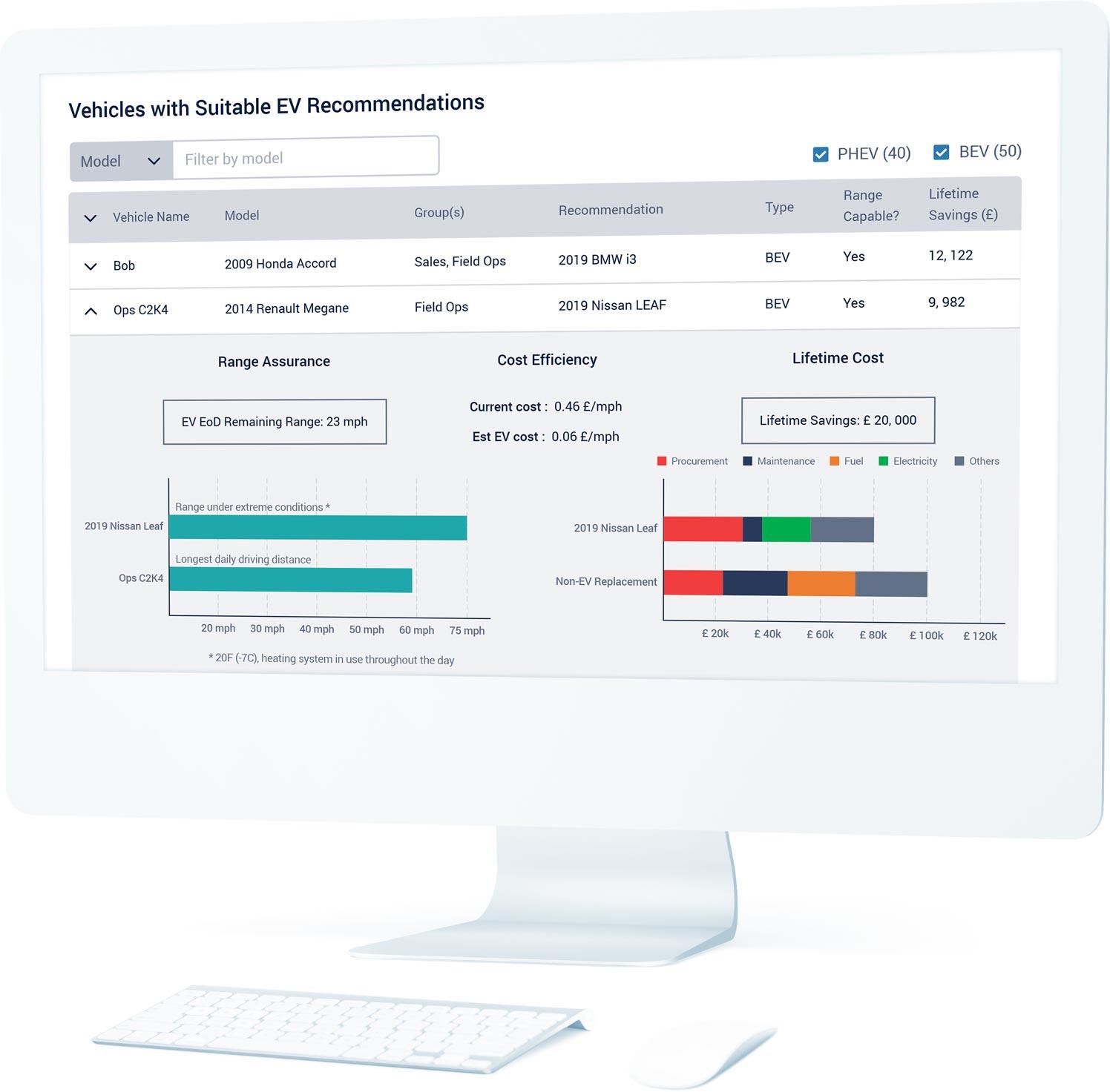 EVSA dashboard on a desktop computer