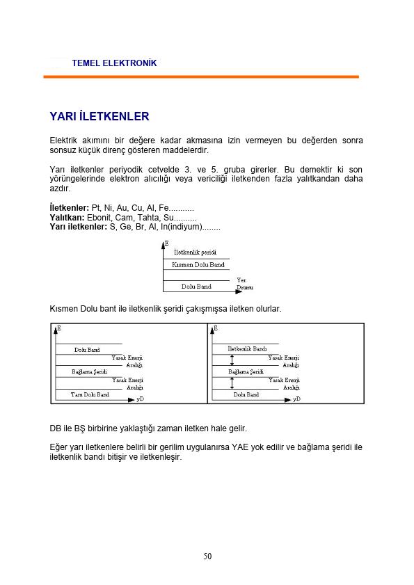 Temel Elektronik - 4 Mersin Üniversitesi 21 Sayfa