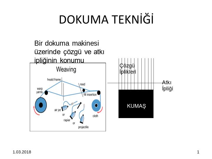 Tekstil Mühendisliği - DOKUMA TEKNİĞİ Bir dokuma makinesi üzerinde çözgü ve atkı ipliğinin konumu