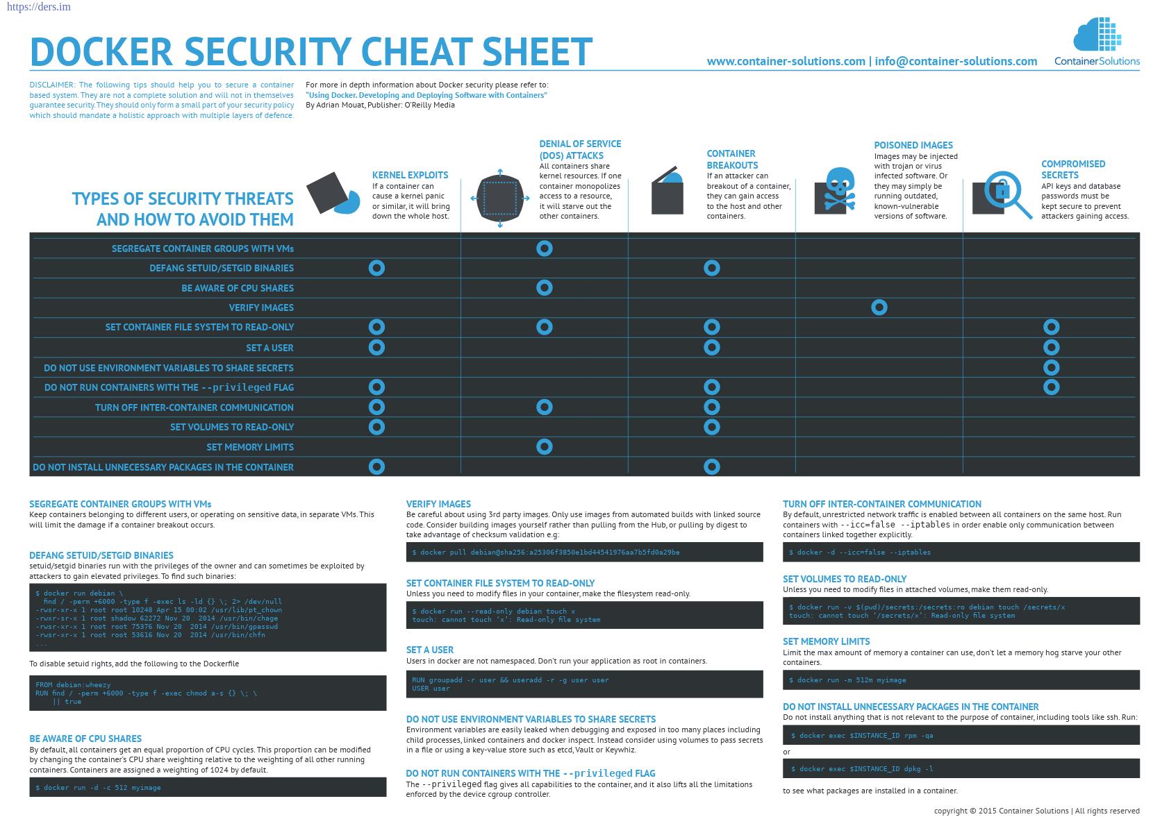 Docker Security CheatSheat